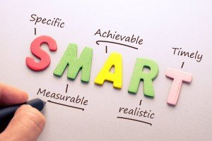 Obiettivo Smart Definizione
